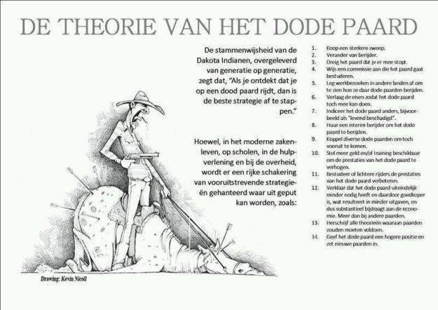 De theorie van het dode paard